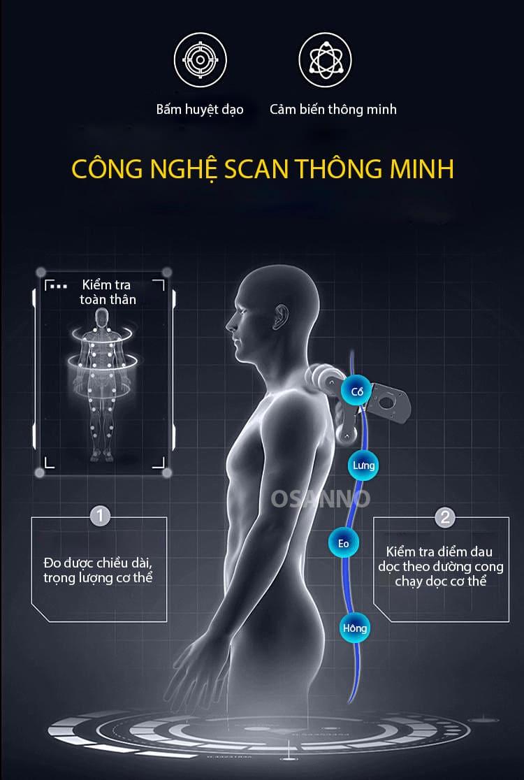 chip bodyscan thông minh trong ghế massage