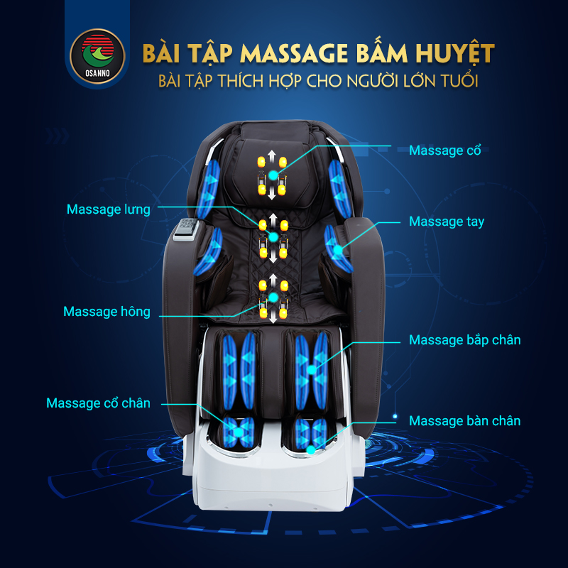 bài tập massage bấm huyệt