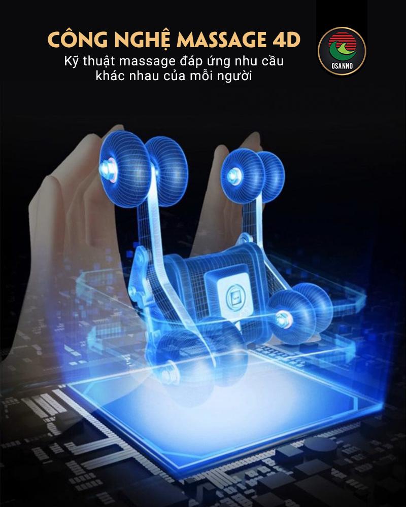 công nghệ massage 4D