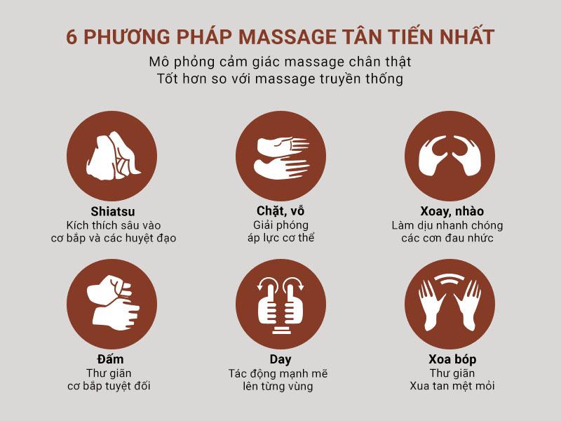 6 phương pháp massage toàn thân tân tiến nhất