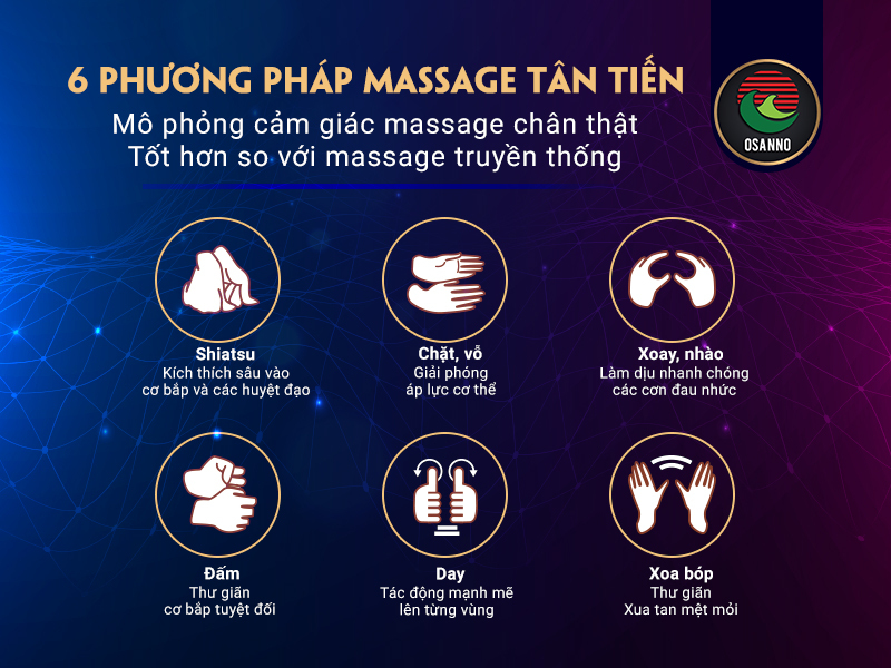 6 phương pháp massage tân tiến