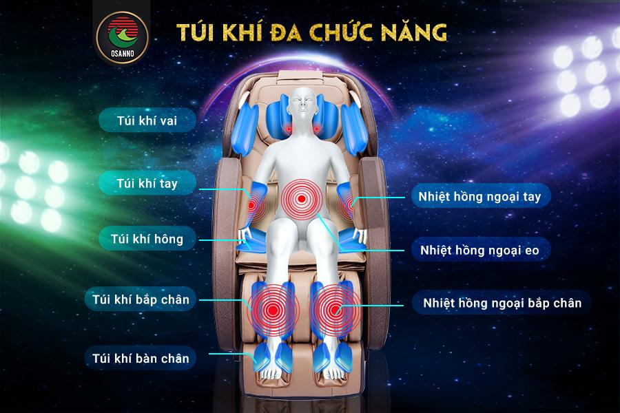 Ghế massage Osanno trang bị hệ thống túi khí toàn thân