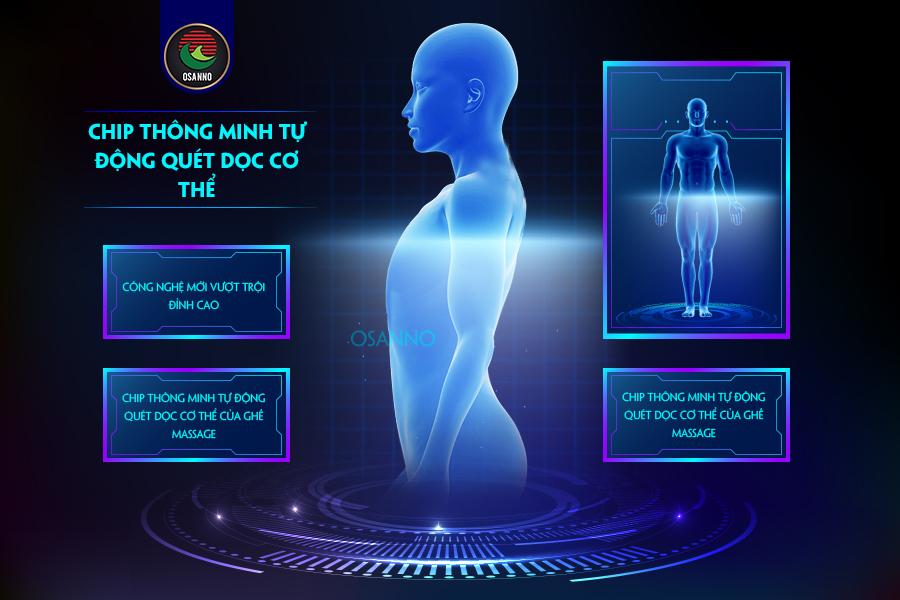 Chế độ quét trọng lượng cơ thể của ghế mát xa đa năng hiện đại